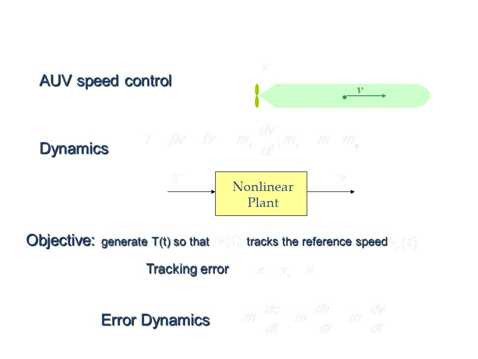 Nonlinear Control: Key Ingredients AUV speed control Dynamics Nonlinear Plant Objective: generate T(t) so that tracks the reference speed Tracking error Error Dynamics