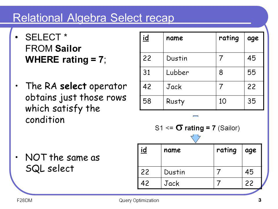 F28DMQuery Optimization14 Relational algebra tree © Pearson Education Limited 1995, 2005 SELECT * FROM Staff s, Branch b WHERE s.branchNo = b.branchNo AND s.position = 'Manager' AND b.city='London' ; Staff Branch X  s.position = 'Manager'  b.city='London'  s.branchNo = b.branchNo