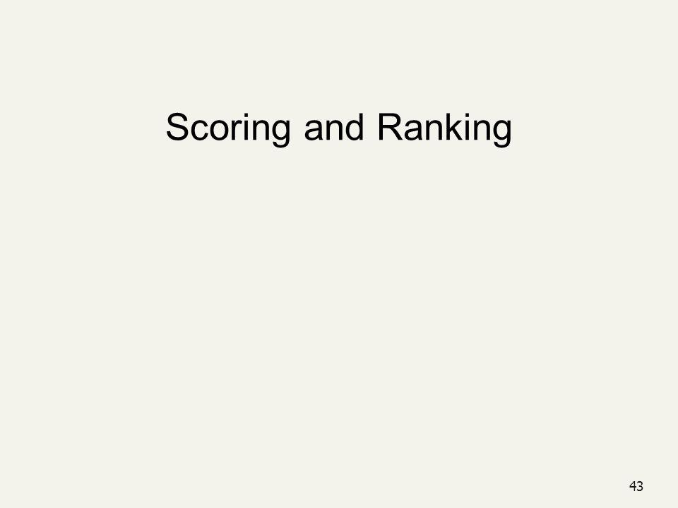 43 Scoring and Ranking
