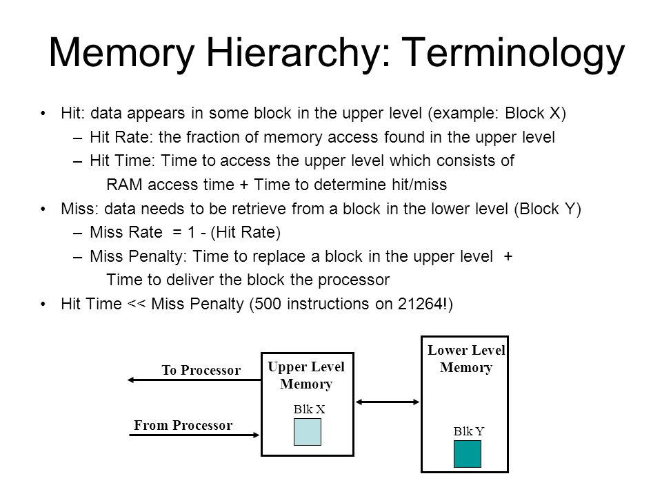 Memory Hierarchy: Terminology Hit: data appears in some block in the upper level (example: Block X) –Hit Rate: the fraction of memory access found in the upper level –Hit Time: Time to access the upper level which consists of RAM access time + Time to determine hit/miss Miss: data needs to be retrieve from a block in the lower level (Block Y) –Miss Rate = 1 - (Hit Rate) –Miss Penalty: Time to replace a block in the upper level + Time to deliver the block the processor Hit Time << Miss Penalty (500 instructions on 21264!) Lower Level Memory Upper Level Memory To Processor From Processor Blk X Blk Y