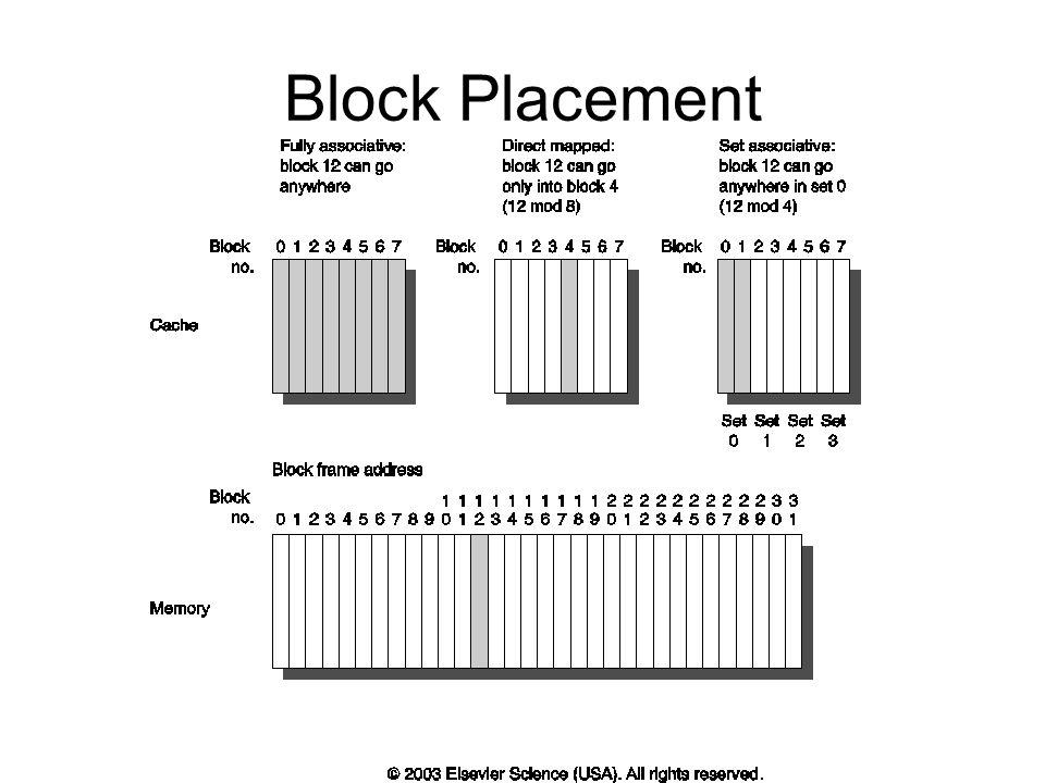Block Placement