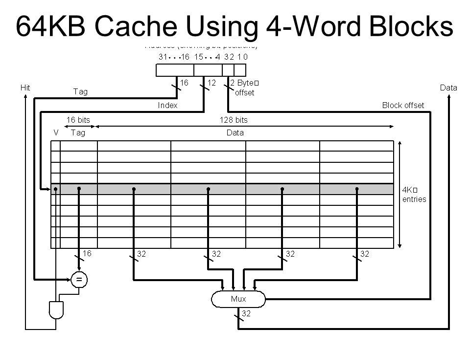 64KB Cache Using 4-Word Blocks