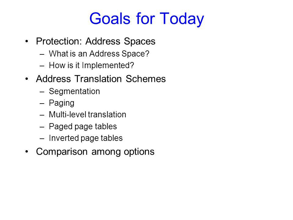 Goals for Today Protection: Address Spaces –What is an Address Space.