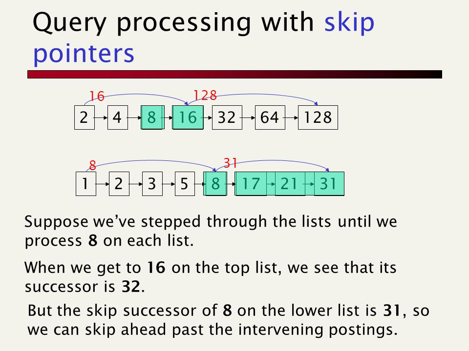 Query processing with skip pointers 12824816326431123581721 31 8 16 128 Suppose we've stepped through the lists until we process 8 on each list.