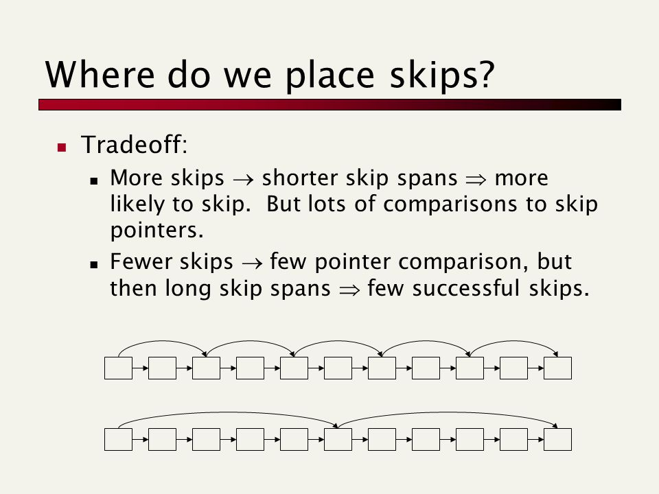 Where do we place skips. Tradeoff: More skips  shorter skip spans  more likely to skip.