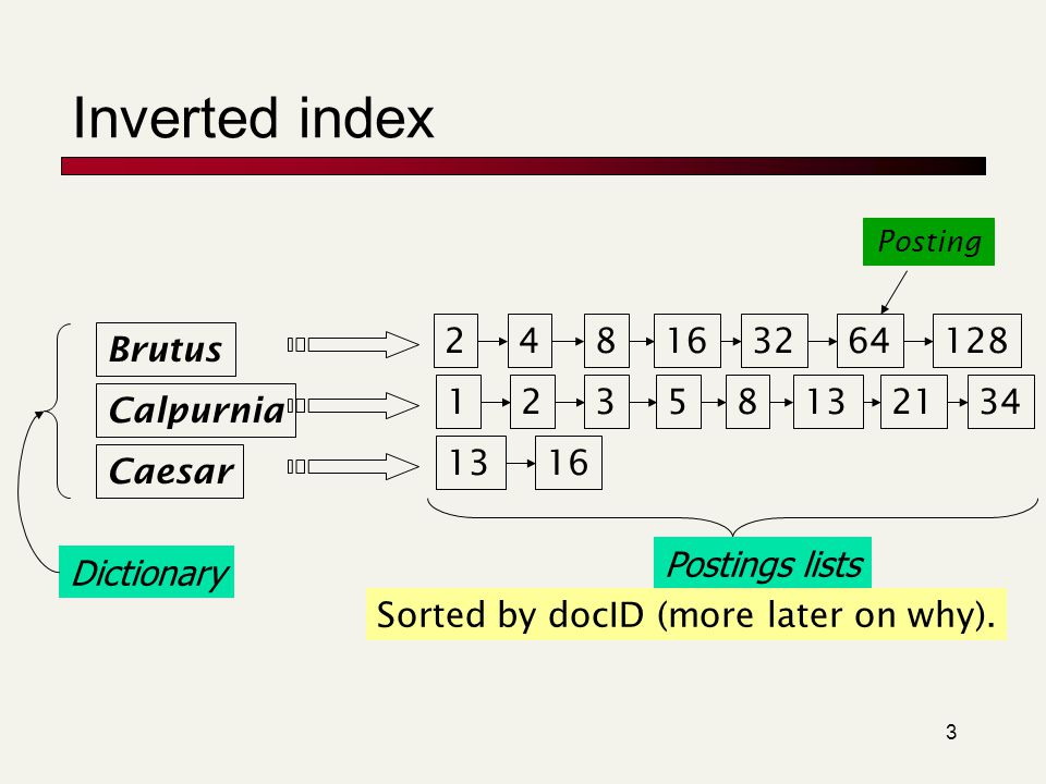 24 Porter's algorithm Commonest algorithm for stemming English Results suggest at least as good as other stemming options Conventions + 5 phases of reductions phases applied sequentially each phase consists of a set of commands sample convention: Of the rules in a compound command, select the one that applies to the longest suffix.