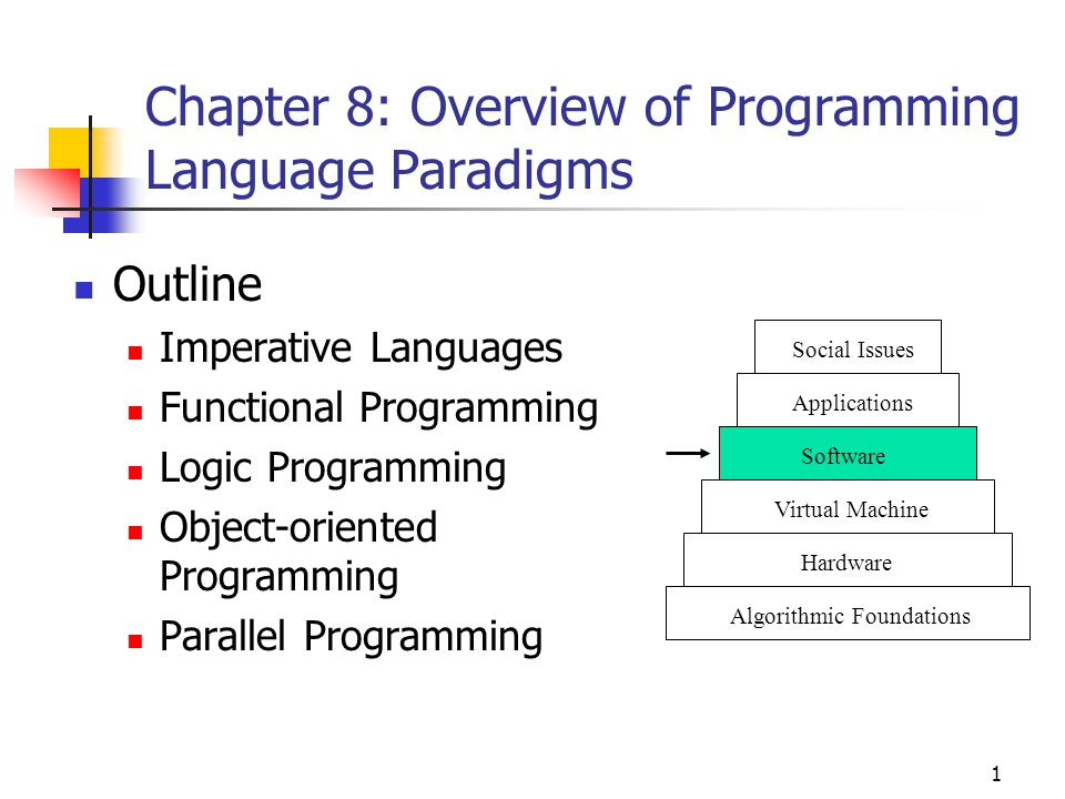 2 Imperative Languages From Chapter 7 we know that a HLL has following advantages when compared to assembly language (or machine language): 1.