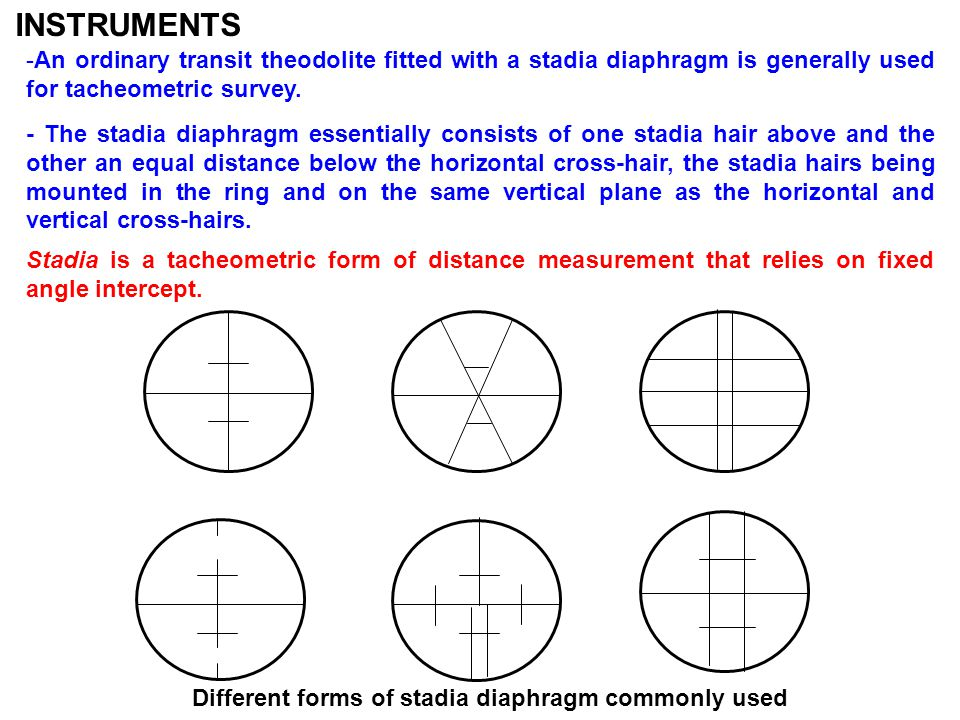 The telescope used in stadia surveying are of three kinds: (1) The simple external-focusing telescope (2) the external-focusing anallactic telescope (Possor`s telescope) (3) the internal-focusing telescope.