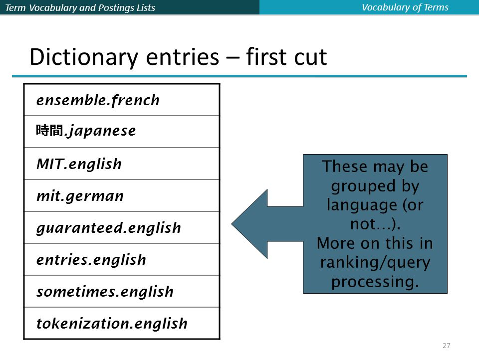 Term Vocabulary and Postings Lists 27 Dictionary entries – first cut ensemble.french 時間. japanese MIT.english mit.german guaranteed.english entries.en