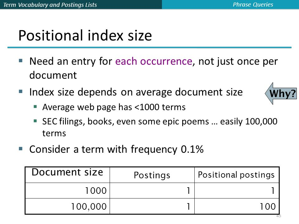 Term Vocabulary and Postings Lists 45 Positional index size  Need an entry for each occurrence, not just once per document  Index size depends on average document size  Average web page has <1000 terms  SEC filings, books, even some epic poems … easily 100,000 terms  Consider a term with frequency 0.1% Why.