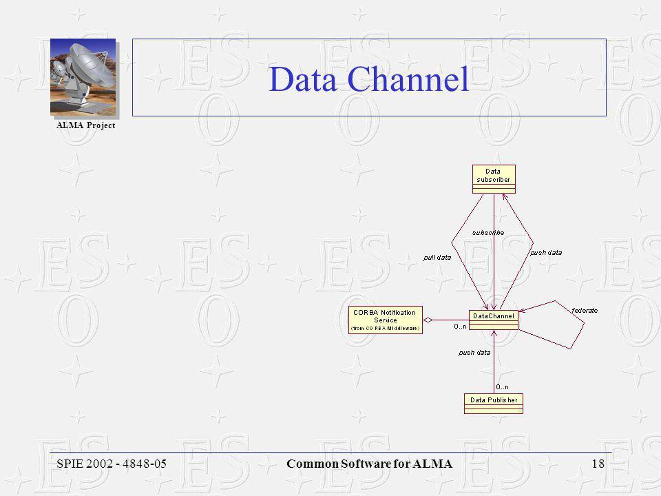 ALMA Project 18SPIE 2002 - 4848-05Common Software for ALMA Data Channel