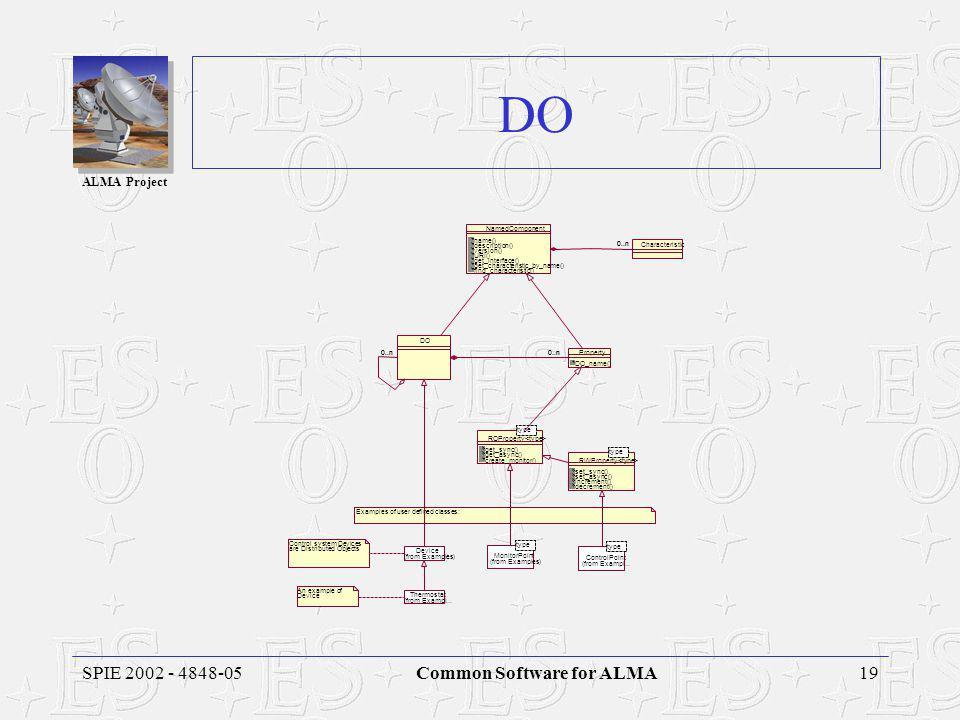ALMA Project 19SPIE 2002 - 4848-05Common Software for ALMA DO