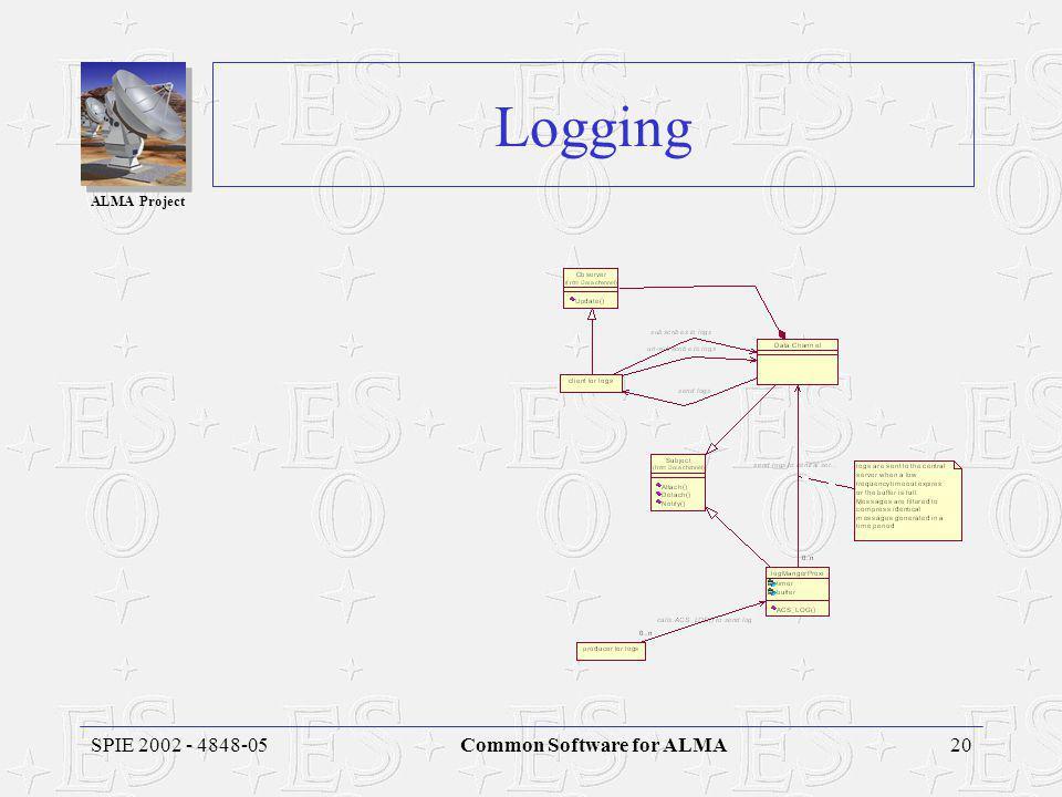 ALMA Project 20SPIE 2002 - 4848-05Common Software for ALMA Logging