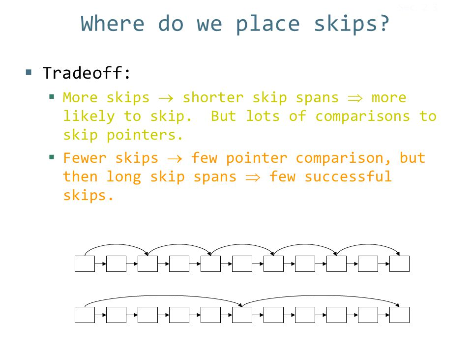 Where do we place skips?  Tradeoff:  More skips  shorter skip spans  more likely to skip. But lots of comparisons to skip pointers.  Fewer skips