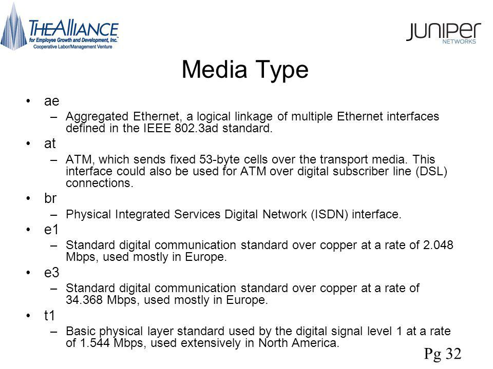 Media Type ae –Aggregated Ethernet, a logical linkage of multiple Ethernet interfaces defined in the IEEE 802.3ad standard.