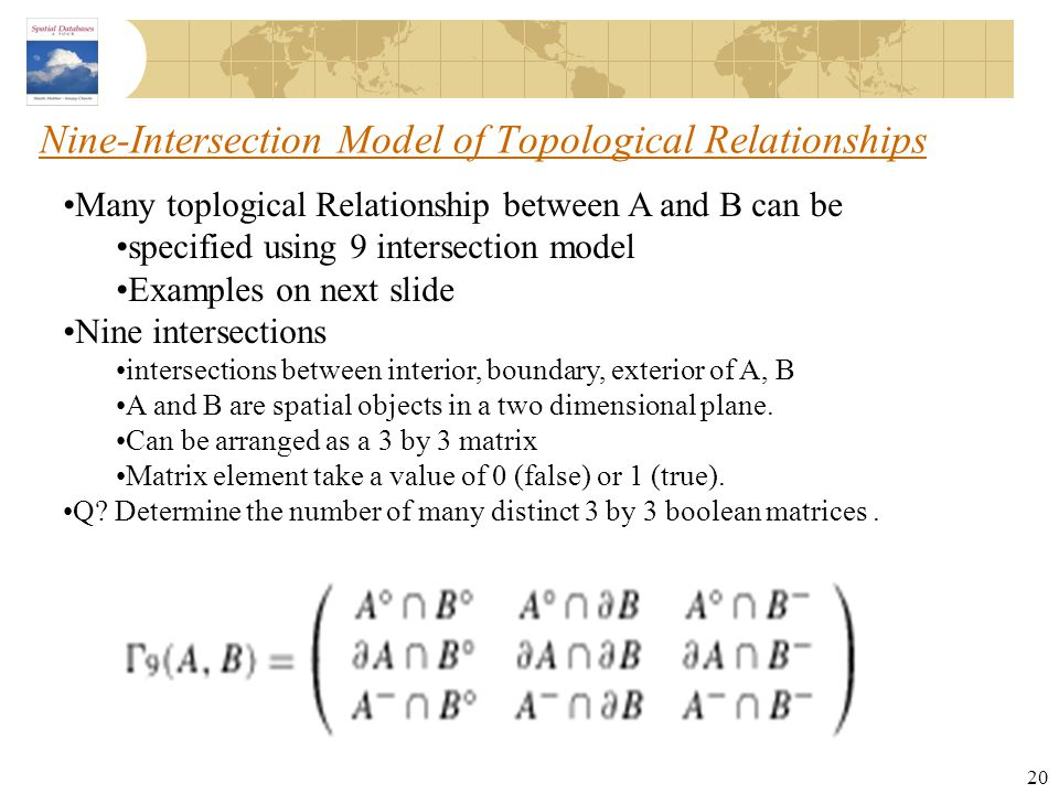 20 Nine-Intersection Model of Topological Relationships Many toplogical Relationship between A and B can be specified using 9 intersection model Examp