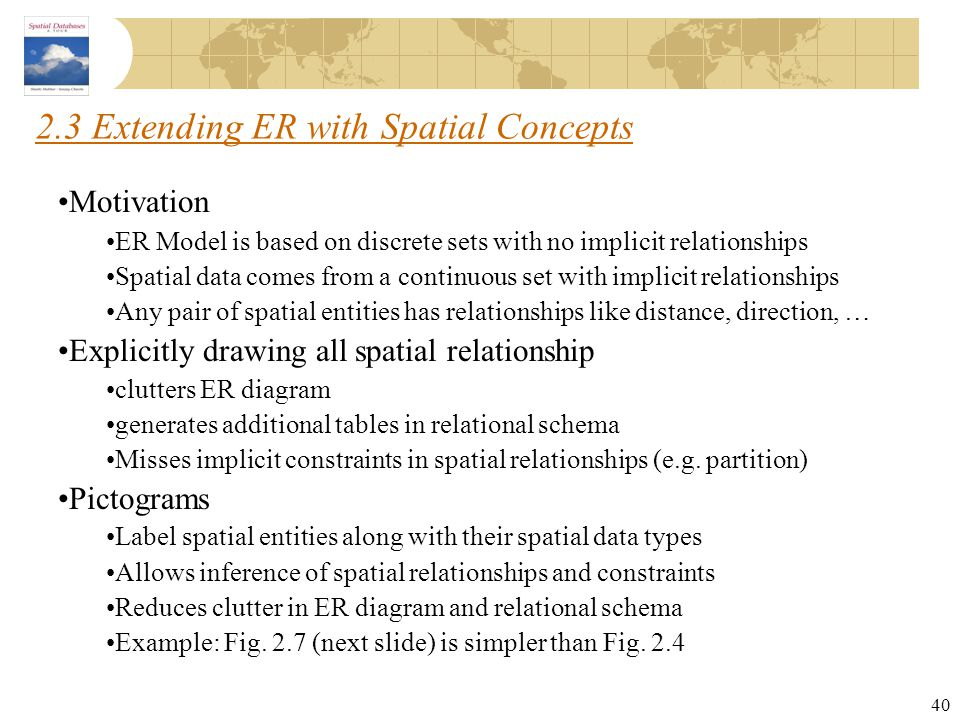40 2.3 Extending ER with Spatial Concepts Motivation ER Model is based on discrete sets with no implicit relationships Spatial data comes from a conti