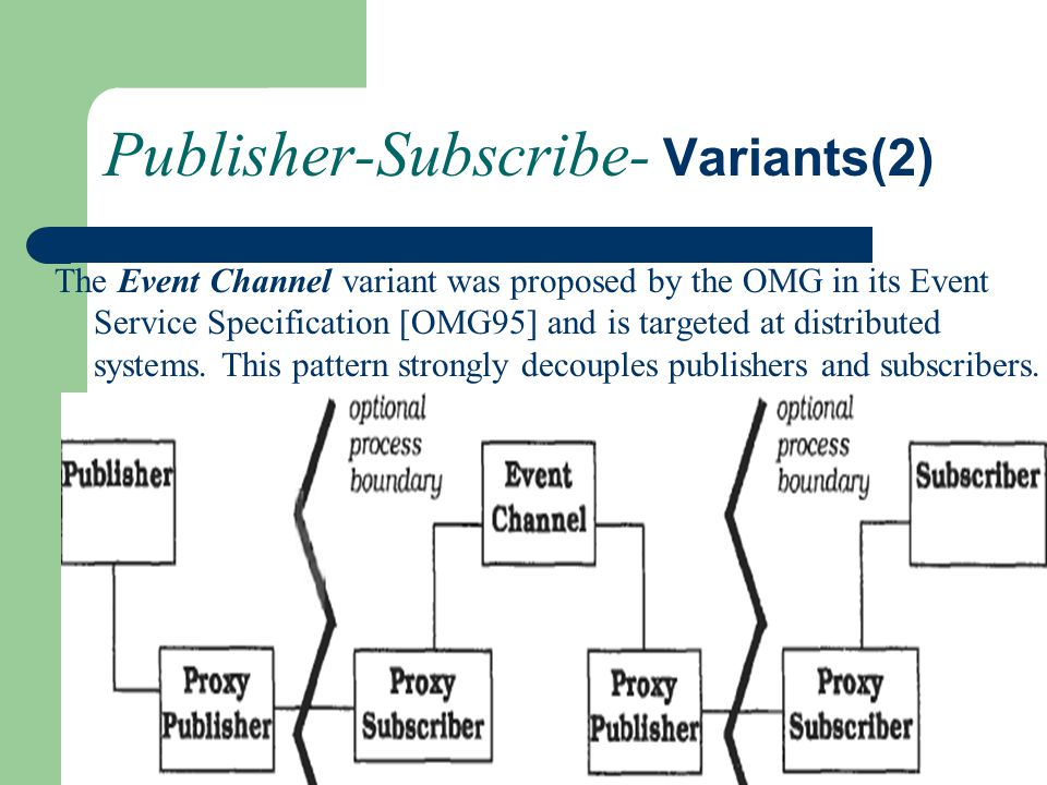Publisher-Subscribe- Variants(2) The Event Channel variant was proposed by the OMG in its Event Service Specification [OMG95] and is targeted at distr