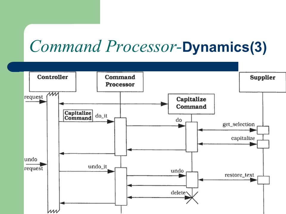 Command Processor- Dynamics(3)
