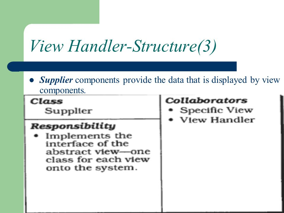 View Handler-Structure(3) Supplier components provide the data that is displayed by view components.