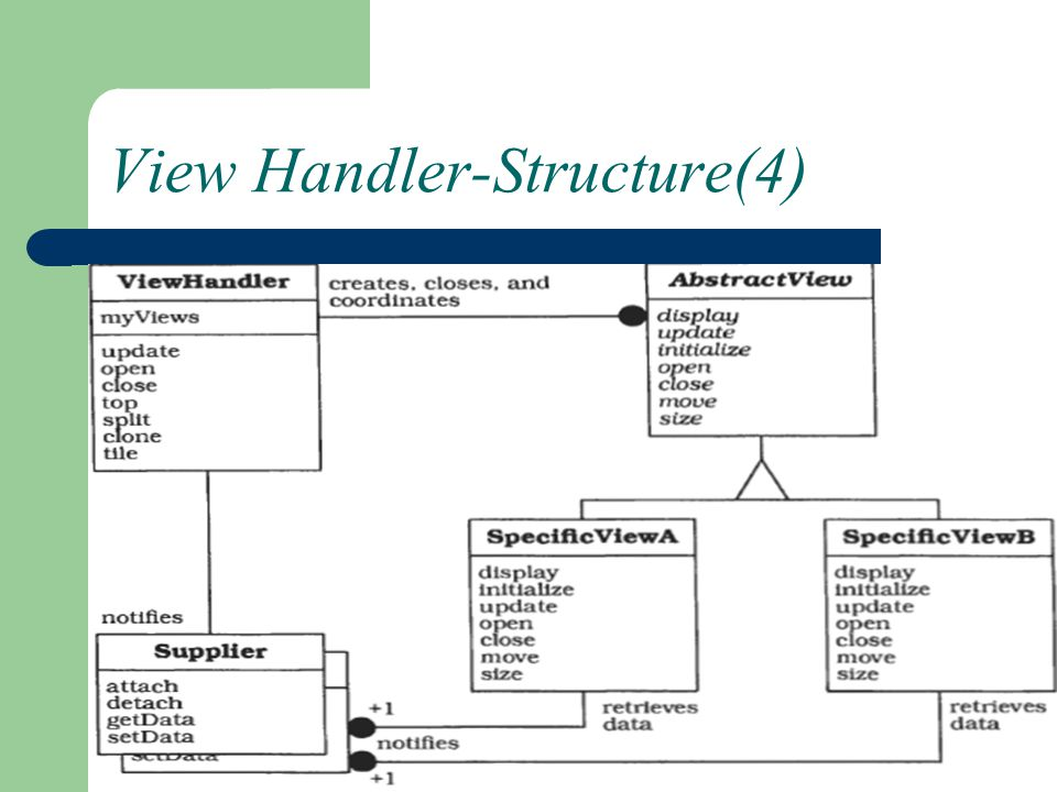View Handler-Structure(4)