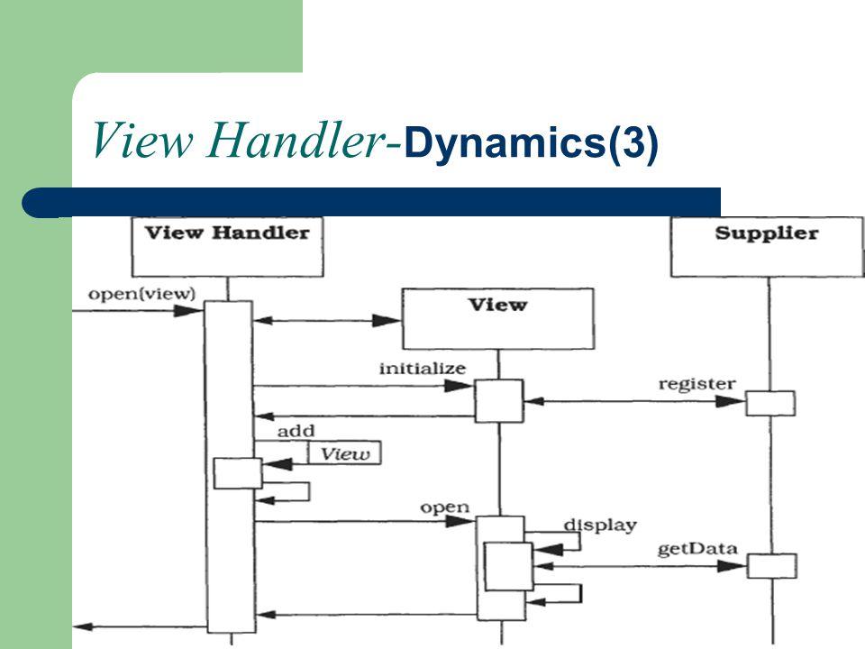 View Handler- Dynamics(3)