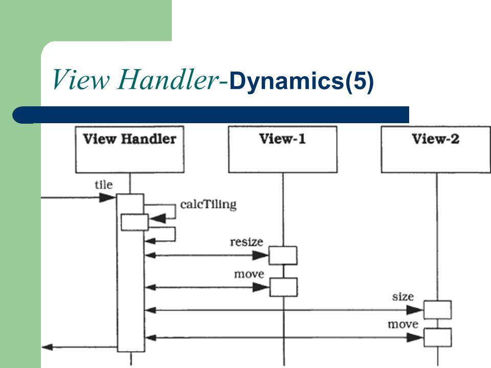View Handler- Dynamics(5)