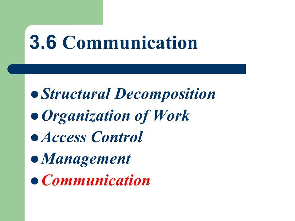 3.6 Communication Structural Decomposition Organization of Work Access Control Management Communication