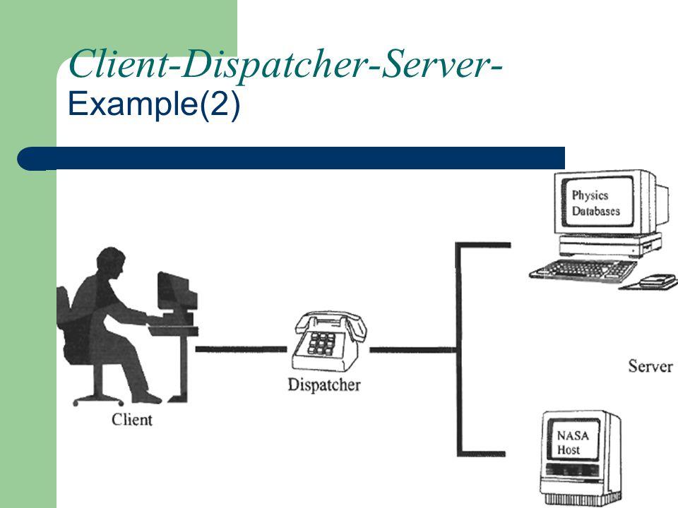 Client-Dispatcher-Server- Example(2)