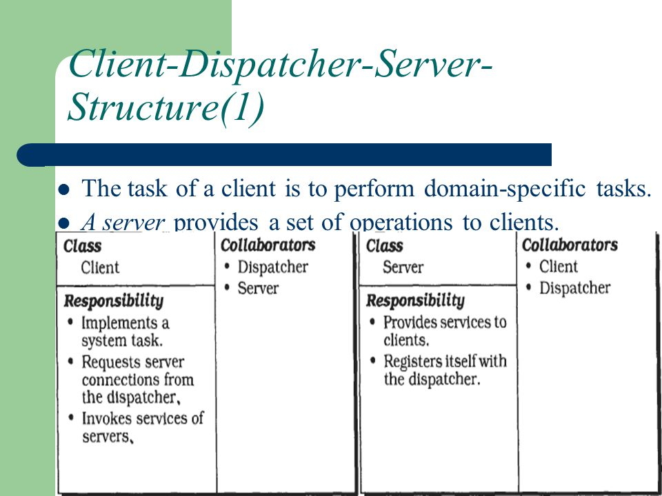 Client-Dispatcher-Server- Structure(1) The task of a client is to perform domain-specific tasks. A server provides a set of operations to clients.