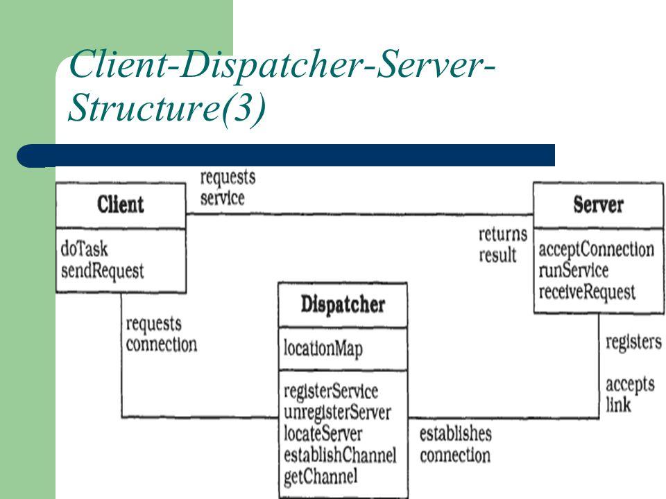Client-Dispatcher-Server- Structure(3)