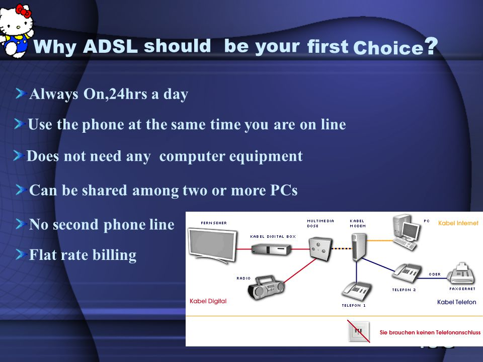 12 Why should ADSL be your first Choice .