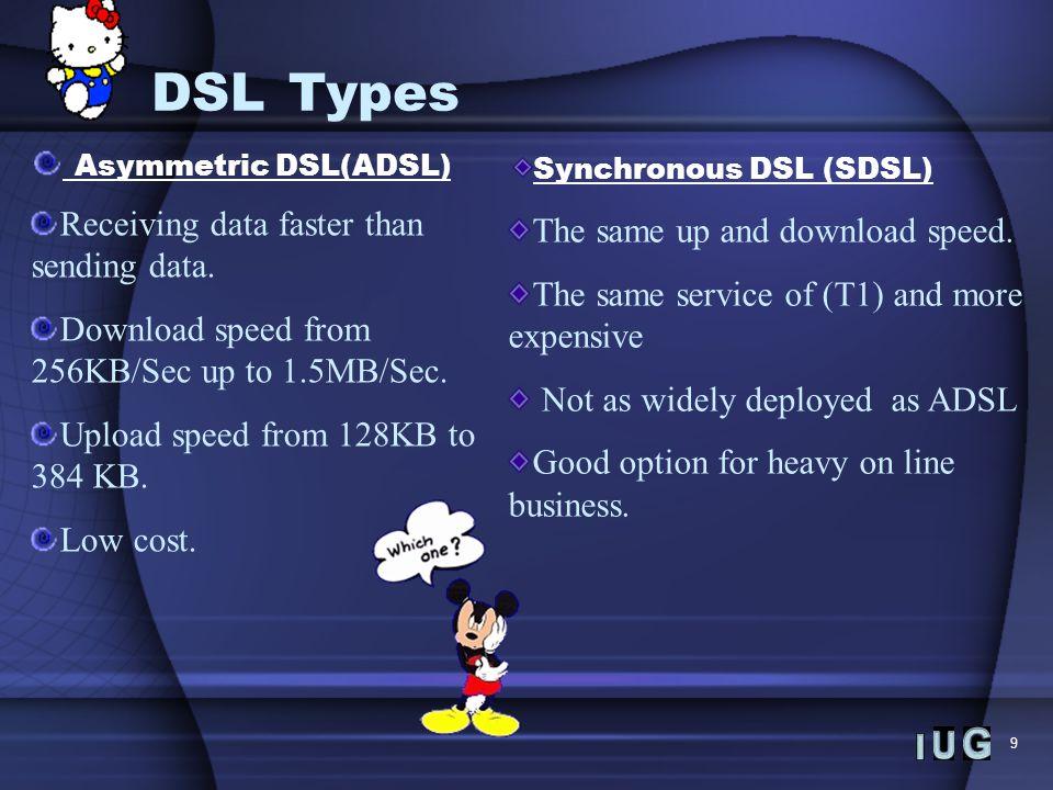 9 DSL Types Asymmetric DSL(ADSL) Synchronous DSL (SDSL) Receiving data faster than sending data.