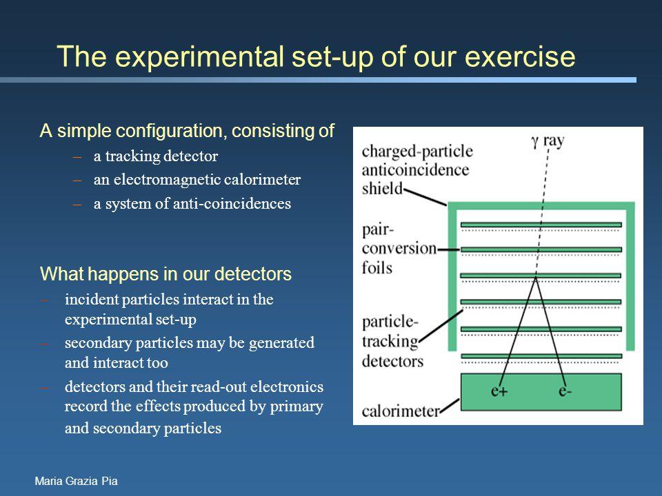 Maria Grazia Pia Low Energy electromagnetic Processes: e, 