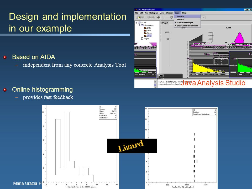 Maria Grazia Pia Design and implementation in our example Based on AIDA –independent from any concrete Analysis Tool Online histogramming –provides fast feedback Java Analysis Studio