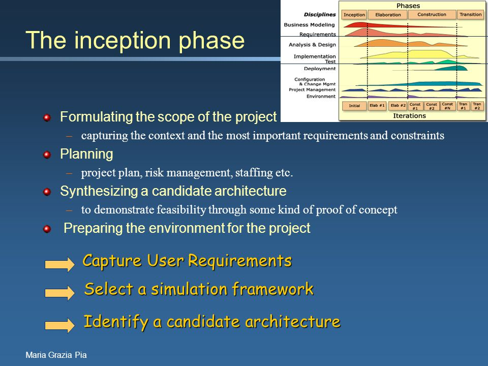 The elaboration Refining the vision –a solid understanding of the most critical use cases Defining, validating and refining the architecture Iteration plans for the construction phase Putting in place the development environment Use case realizations Architecture (based on the Geant4 framework) Priorities of requirements: plan iterations