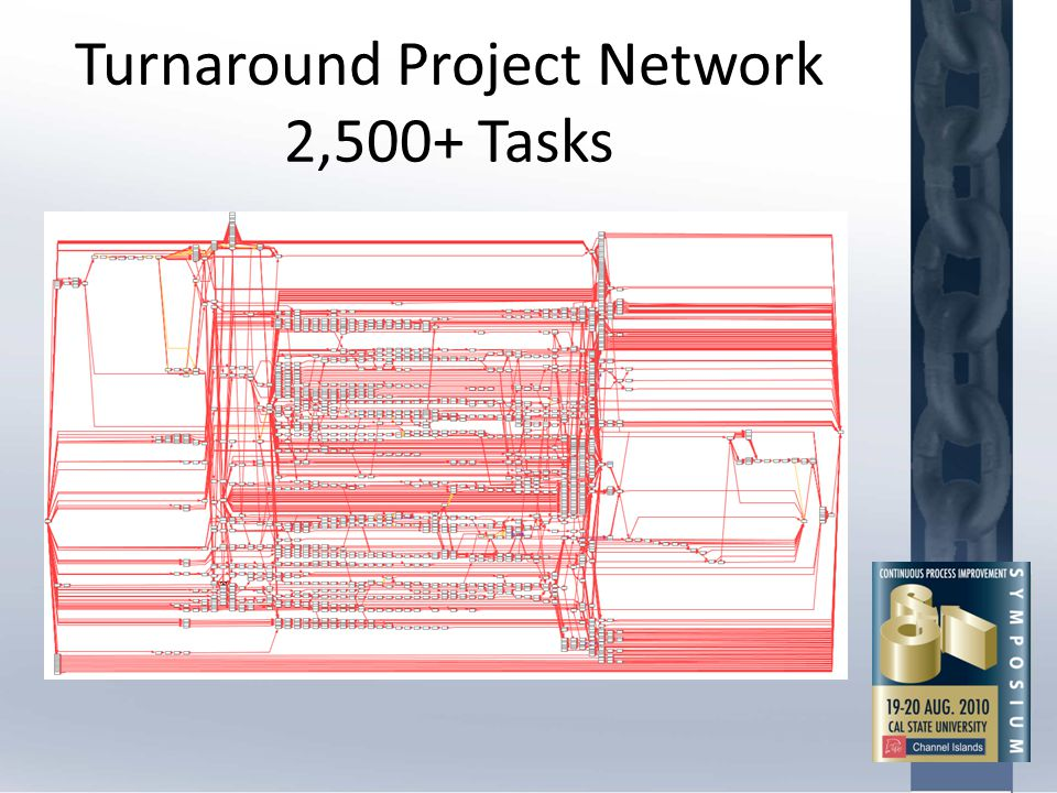 Turnaround Project Network 2,500+ Tasks