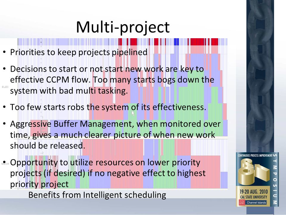Multi-project Priorities to keep projects pipelined Decisions to start or not start new work are key to effective CCPM flow. Too many starts bogs down