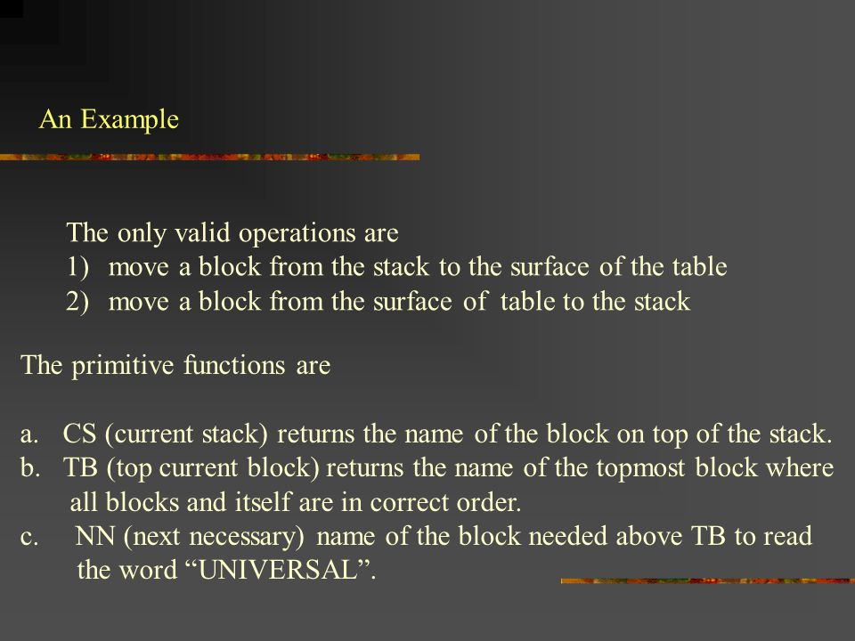 An Example Additional functions are a.(MS x) move block x to stack if x is on table.