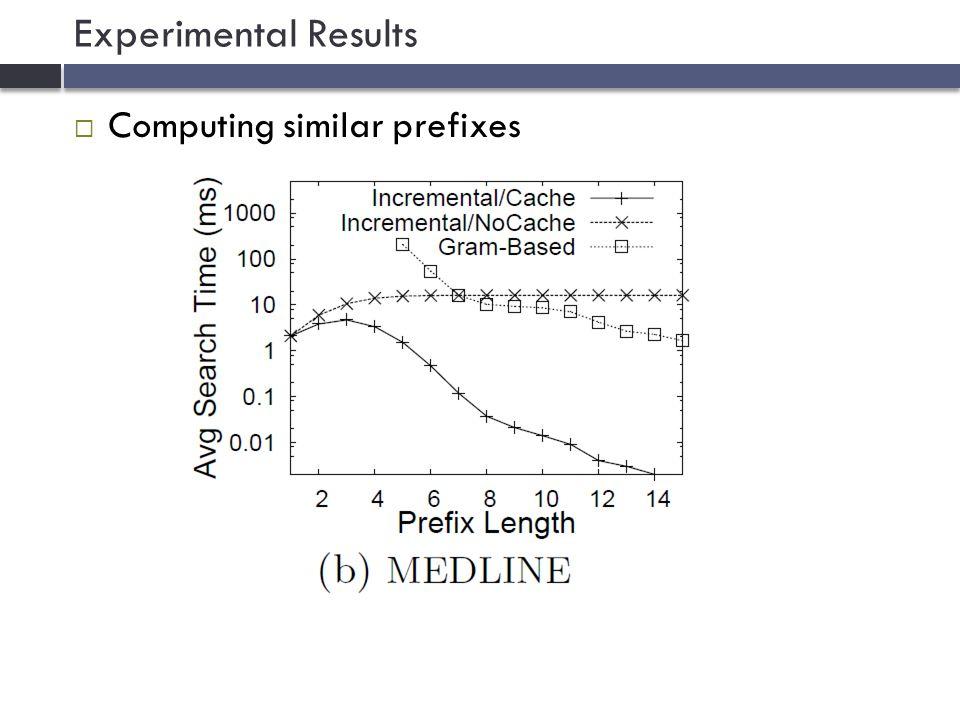 Experimental Results  Computing similar prefixes