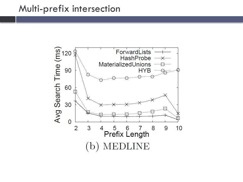 Multi-prefix intersection