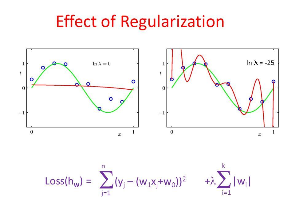 Effect of Regularization Loss(h w ) = j=1 n  (y j – (w 1 x j +w 0 )) 2 i=1 +  |w i | k ln = -25
