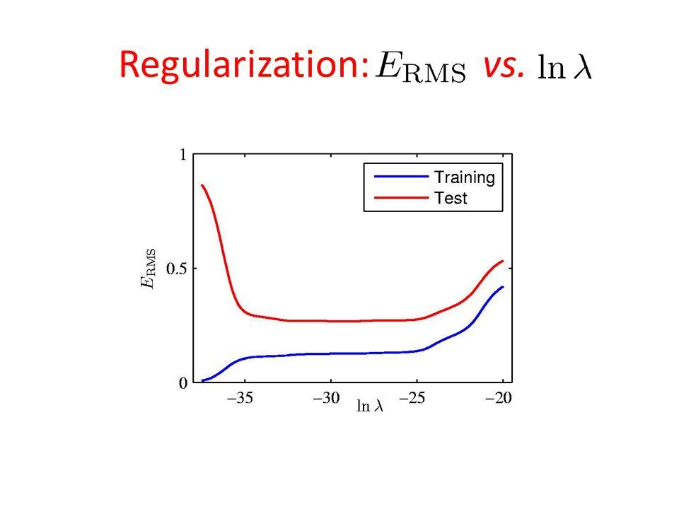 Regularization: vs.
