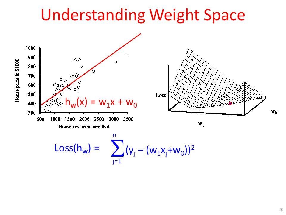 Understanding Weight Space 26 Loss(h w ) = j=1 n  (y j – (w 1 x j +w 0 )) 2 h w (x) = w 1 x + w 0