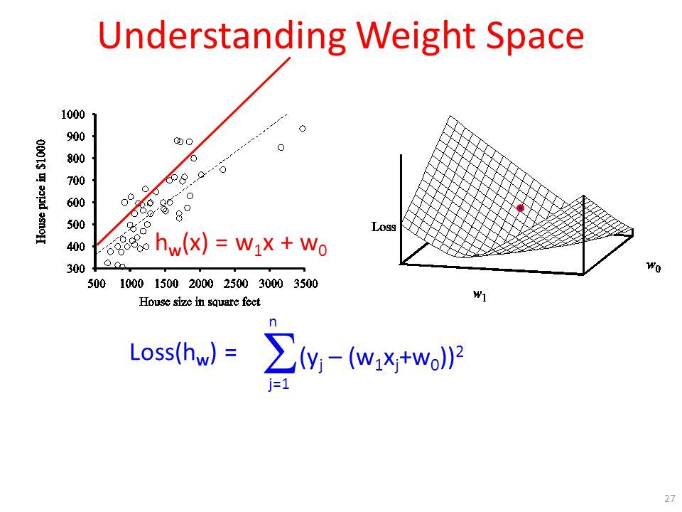 Understanding Weight Space 27 h w (x) = w 1 x + w 0 Loss(h w ) = j=1 n  (y j – (w 1 x j +w 0 )) 2