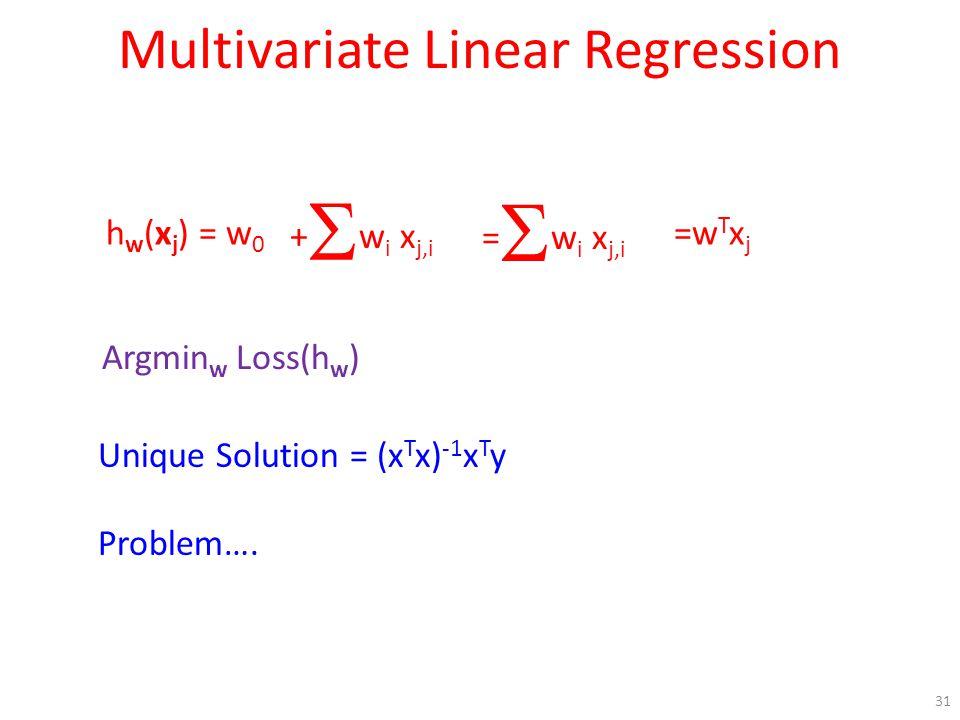 Multivariate Linear Regression 31 h w (x j ) = w 0 Unique Solution = (x T x) -1 x T y +  w i x j,i =  w i x j,i =w T x j Argmin w Loss(h w ) Problem….