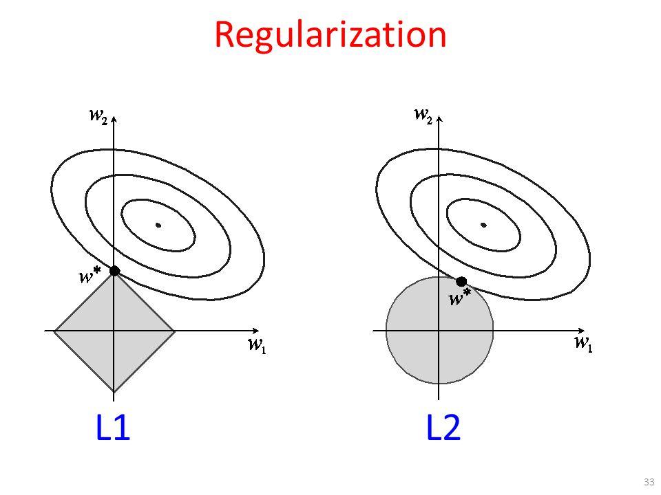 Regularization 33 L1L2