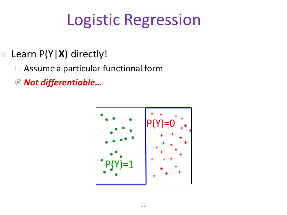 Logistic Regression Learn P(Y|X) directly!  Assume a particular functional form L Not differentiable… 35 P(Y)=1 P(Y)=0