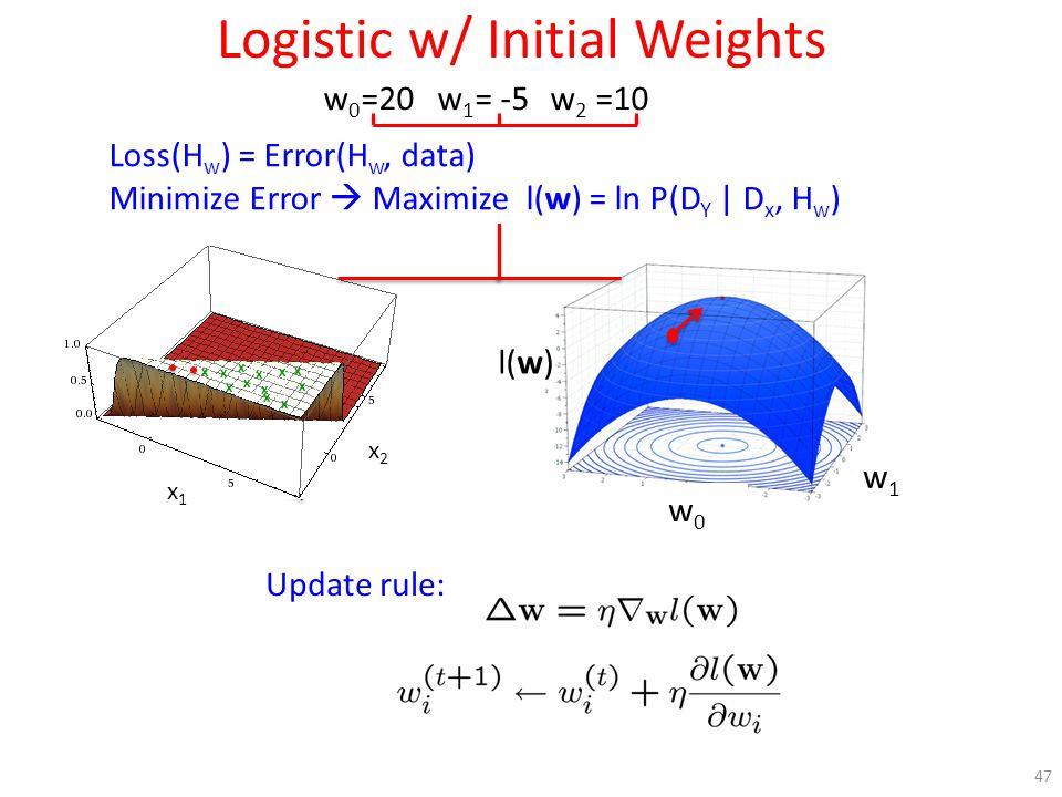 Logistic w/ Initial Weights 47 w 0 =20 w 1 = -5 w 2 =10 x x x x x x x x x x x x x1x1 x2x2 Update rule: w0w0 w1w1 l(w) Loss(H w ) = Error(H w, data) Minimize Error  Maximize l(w) = ln P(D Y | D x, H w )