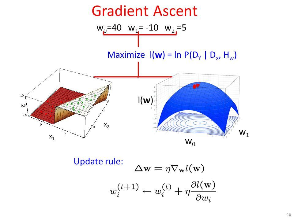 Gradient Ascent 48 w 0 =40 w 1 = -10 w 2 =5 x1x1 x2x2 Update rule: w0w0 w1w1 l(w) x x x x x x x x x x x x x1x1 x2x2 Maximize l(w) = ln P(D Y | D x, H w )